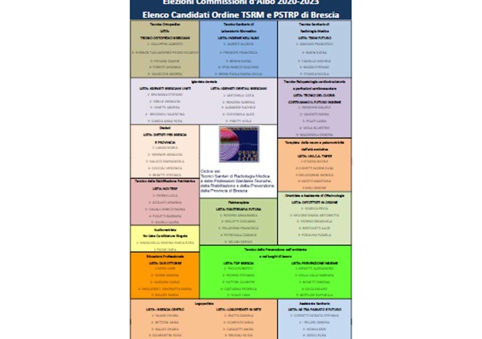 Elezioni Commissioni d'Albo 2020-2023 dell'Ordine TSRM e PSTRP di Brescia
